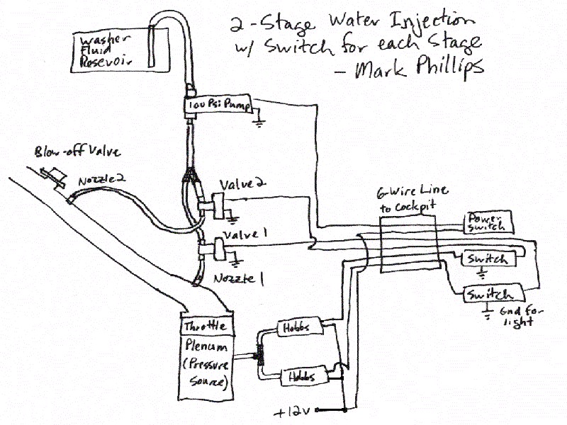 Homemade Water Injection Page